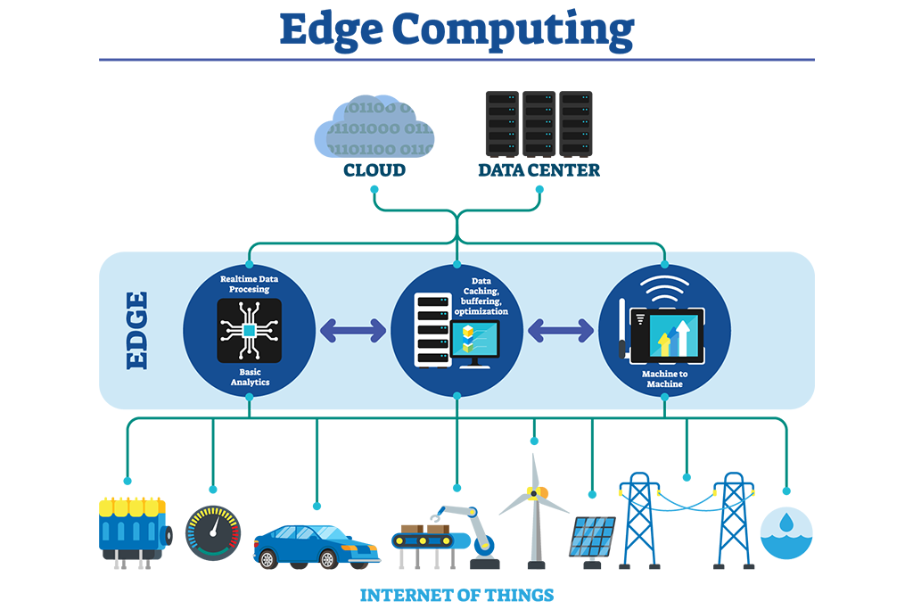 IEEE RealLife Use Cases for Edge Computing