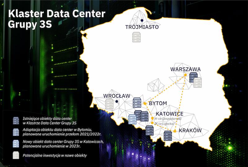 Klaster mapa 3S data center